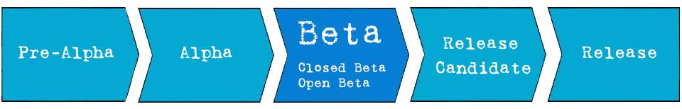 Beta Version - a phase in software development