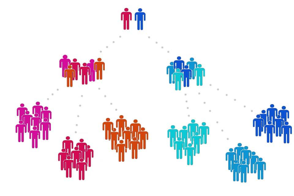 Scrum of Scrums - a meeting with representatives of individual Scrum teams