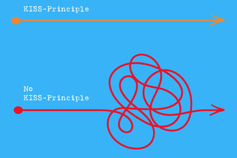 KISS Principle - why make it hard when you can make it easy