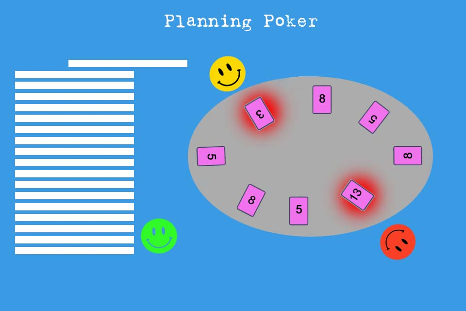 How does Planning Poker work?
