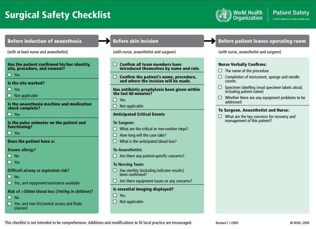 The WHO Surgery Safety Checklist