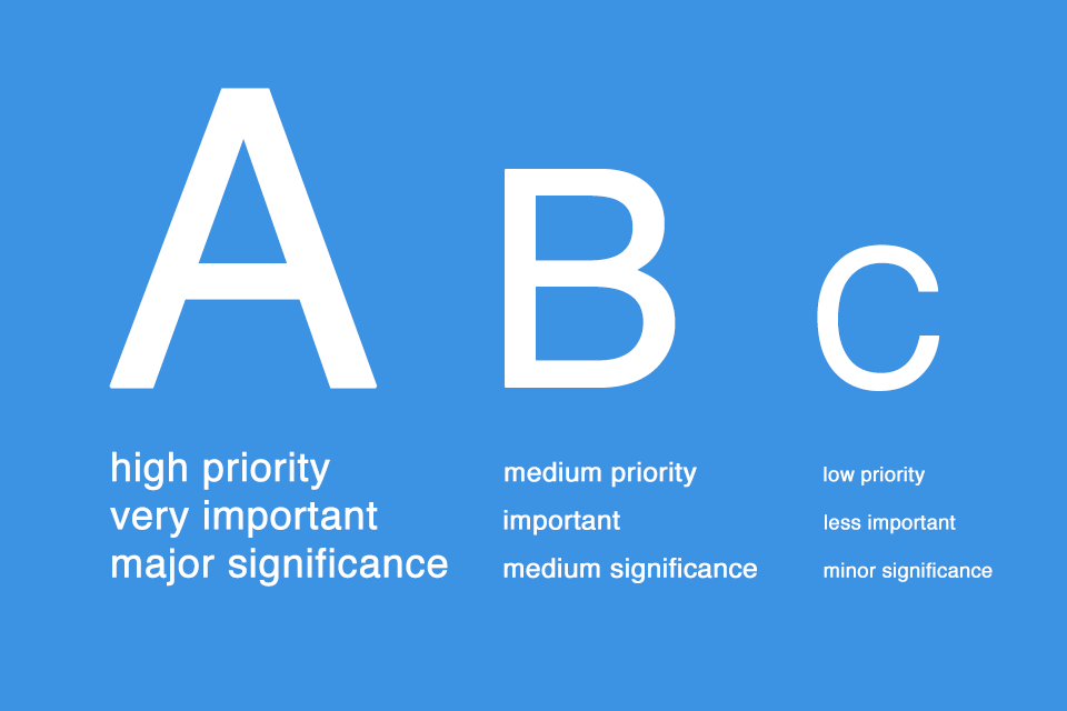 ABC analysis - the weighting of elements according to their priority, importance or significance