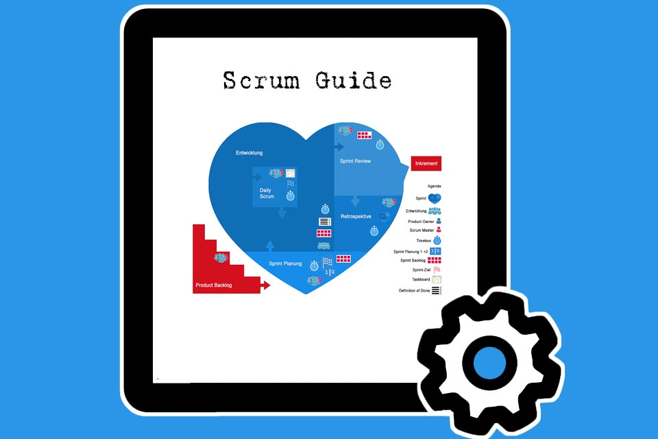 Smartpedia: What does the Scrum Guide say and what not?