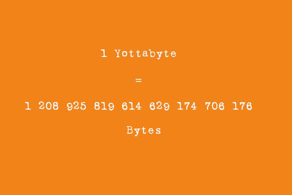 What is a yottabyte?