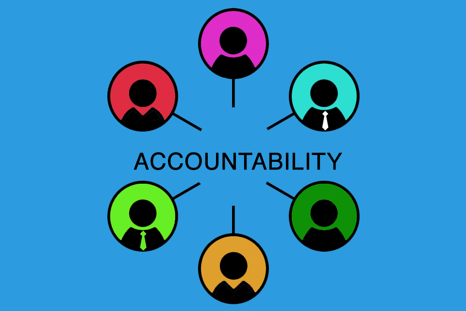 Scrum Accountability - Smartpedia - t2informatik