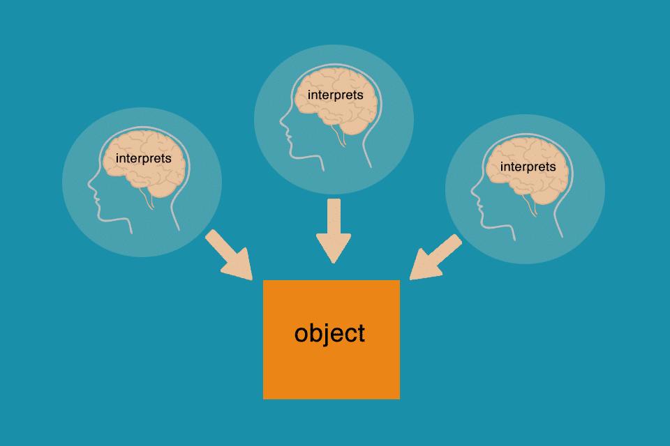 Interpretation of an object