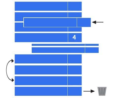 Backlog Refinement - der Prozess zur Pflege von Backlog Items