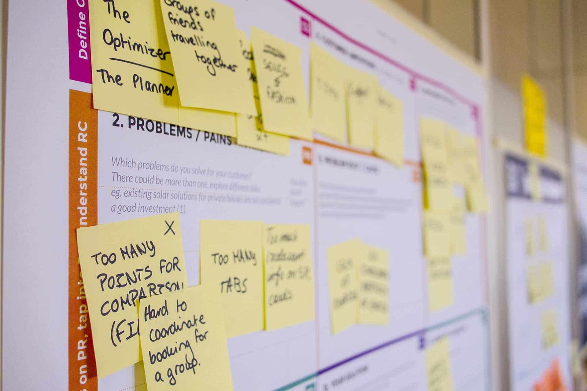 Brainstorming - ein Beispiel