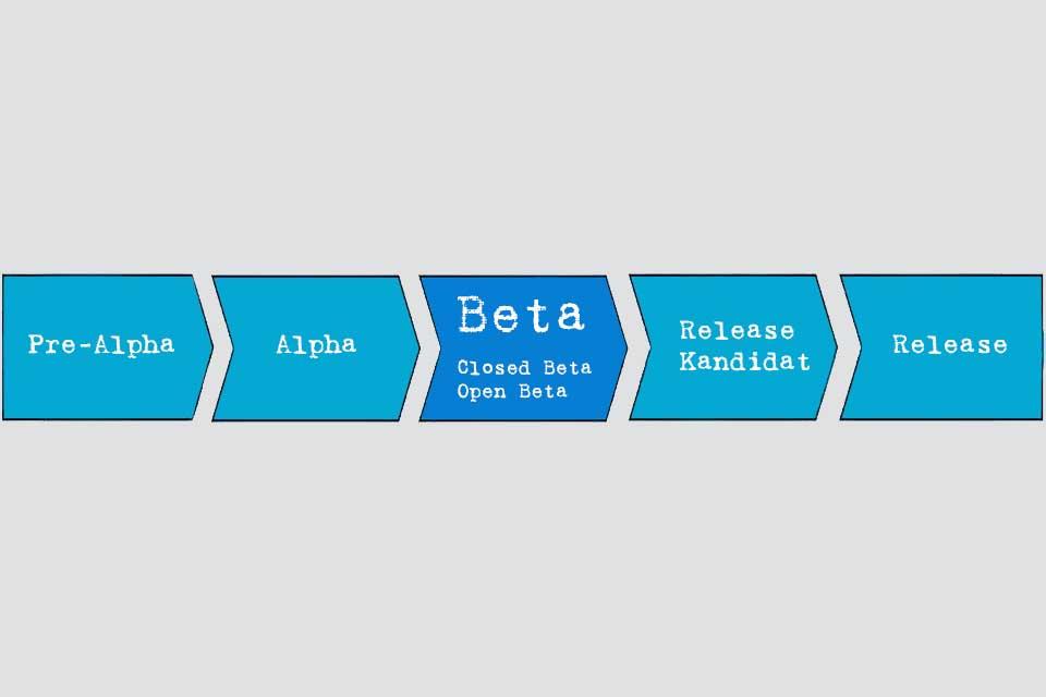 Wissen kompakt: Was ist eine Beta-Version?