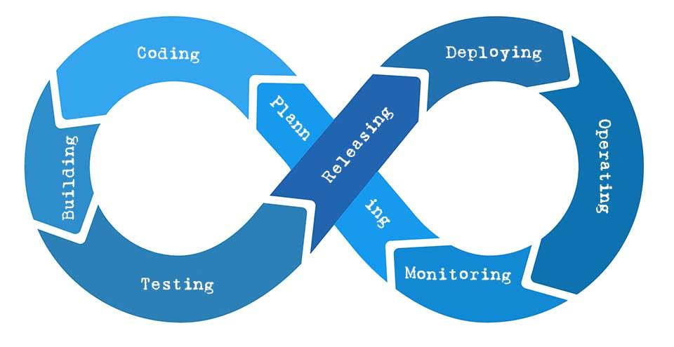 Continuous Delivery - automatisierte, kontiniuierliche Softwareauslieferung