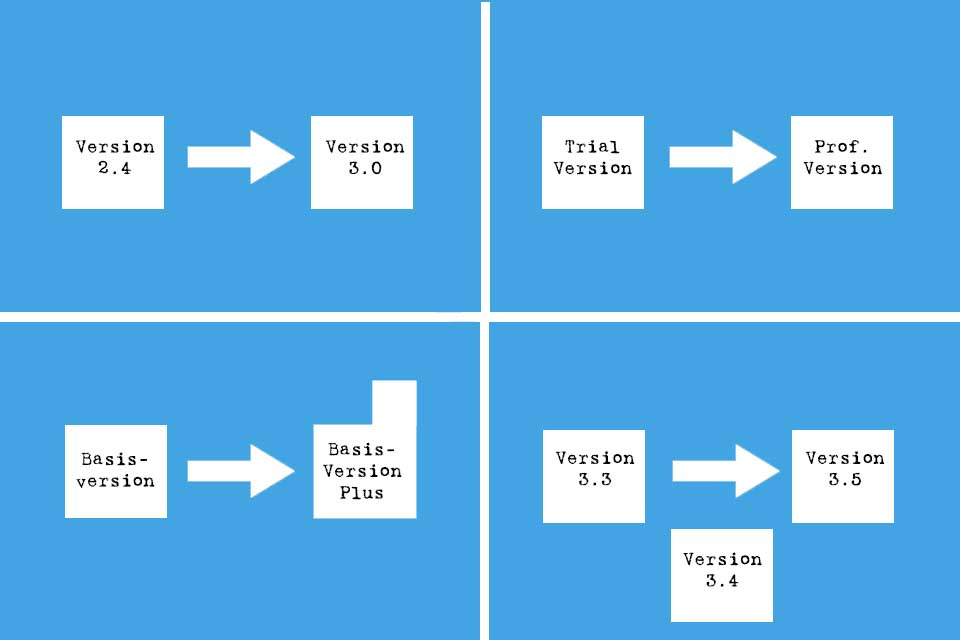 Upgrade - die verbesserte Version eines Produkts oder einer Dienstleistung