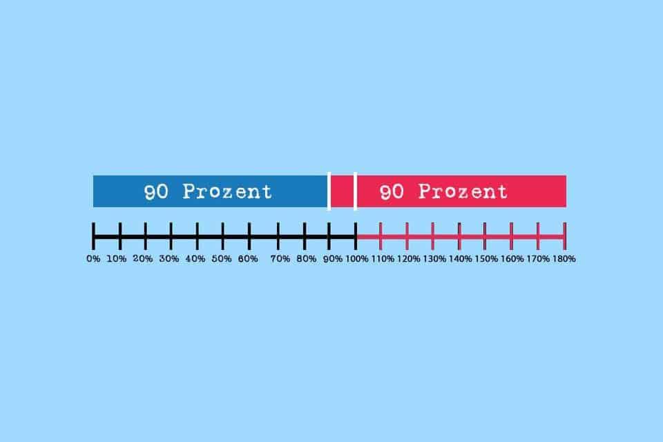 Wissen kompakt: Was ist die 90-90-Regel?