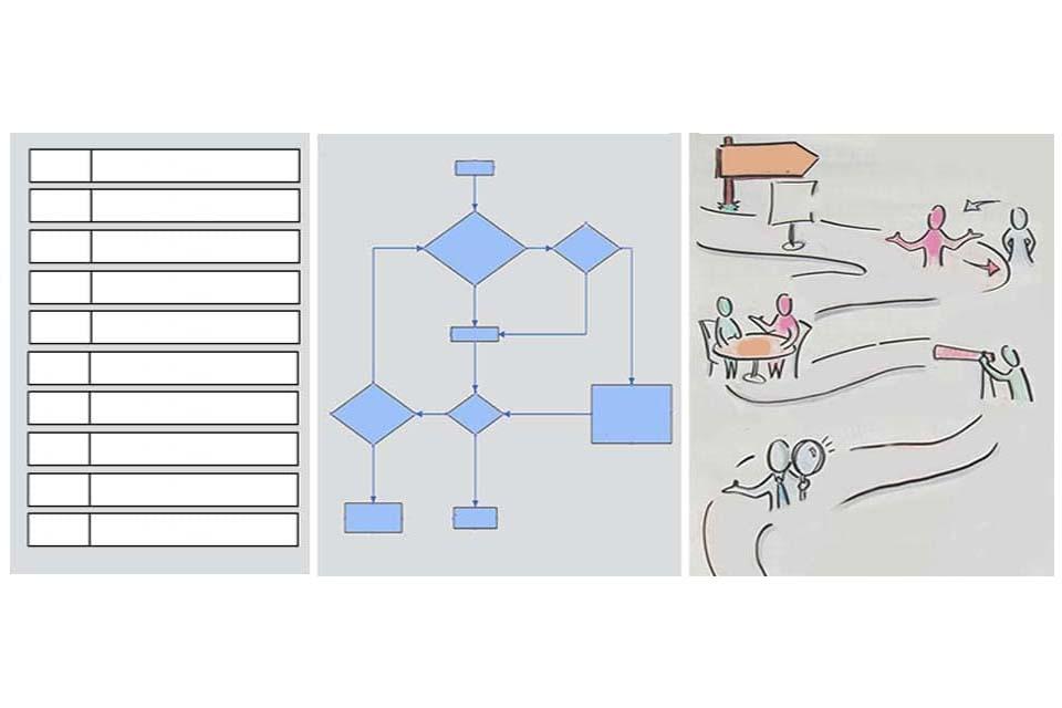 Wissen kompakt: Was ist ein Ablaufplan?