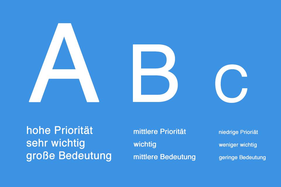 Was ist die ABC-Analyse?