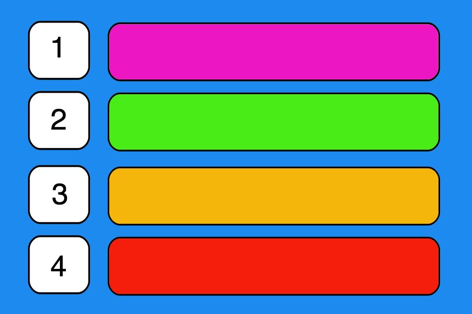 Wissen kompakt: Wie funktioniert Priorisierung?