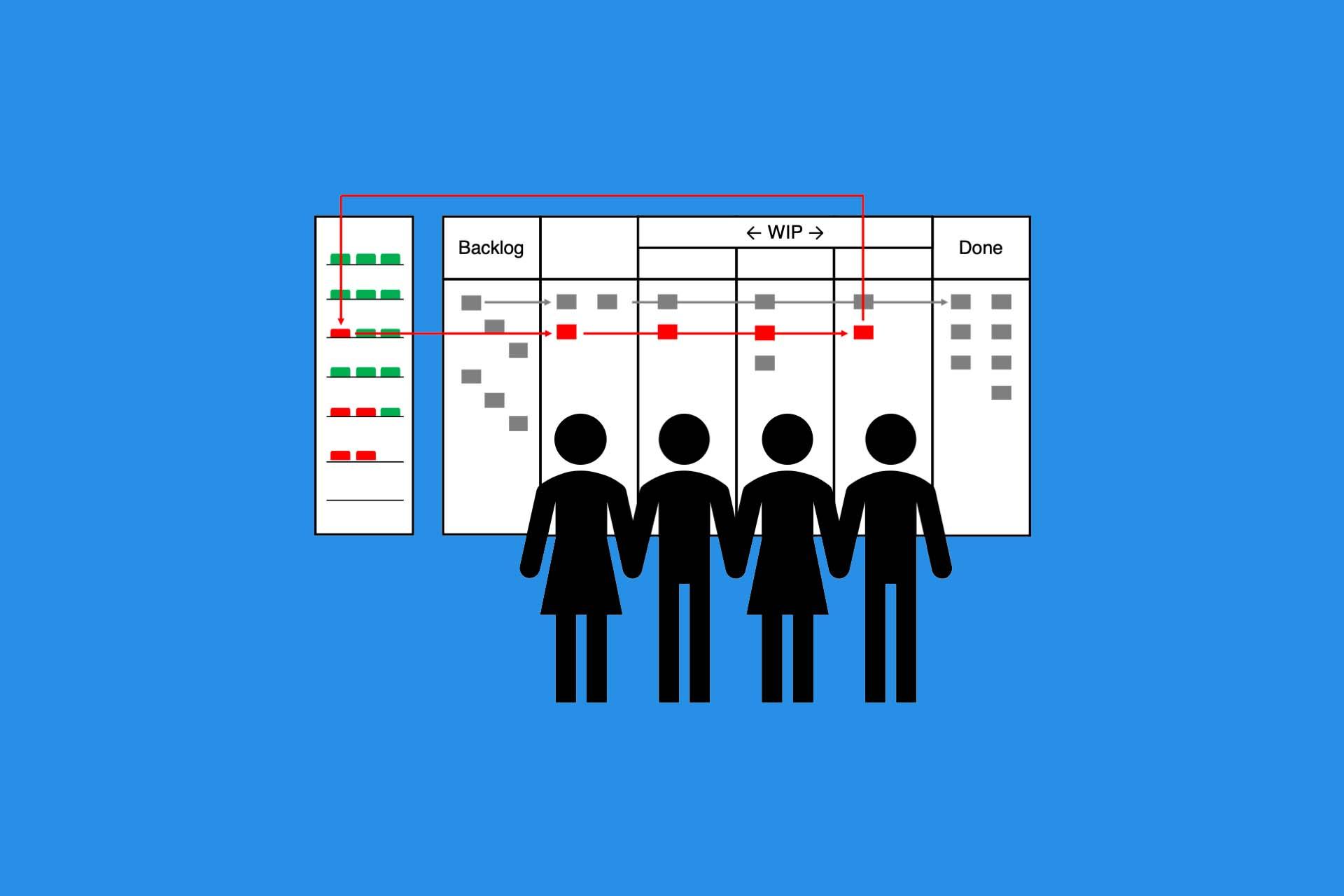 Kamishibai und Kanban für [zu] interdisziplinäre Teams - Blog - t2informatik
