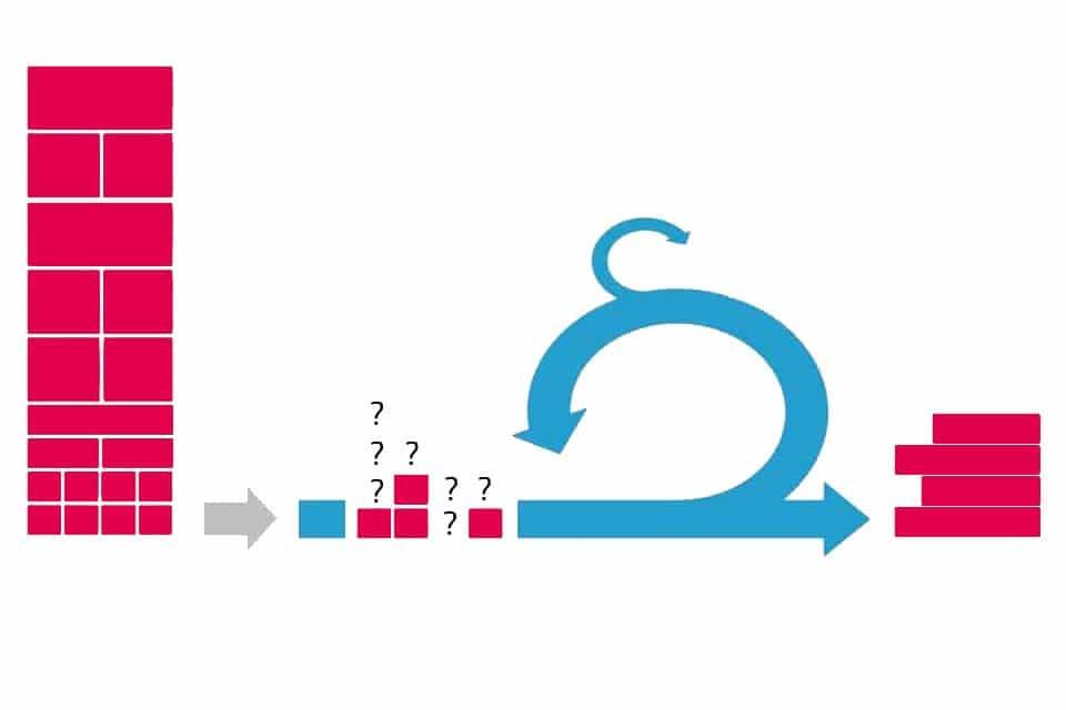 Sprint Planning - Wissen kompakt - t2informatik