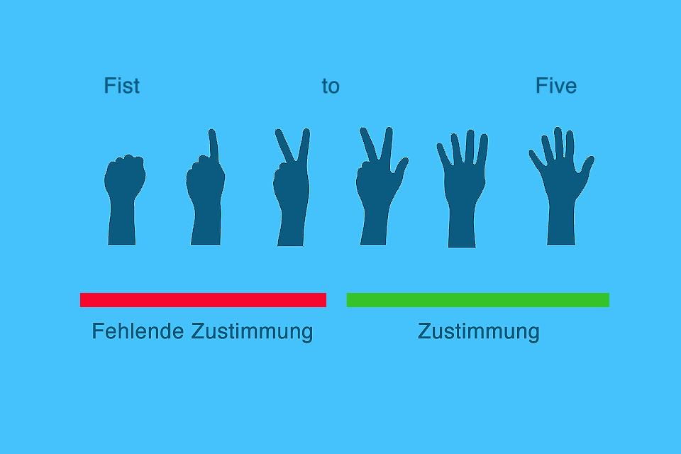 Fist to Five - Meinungsabfrage per Handzeichen